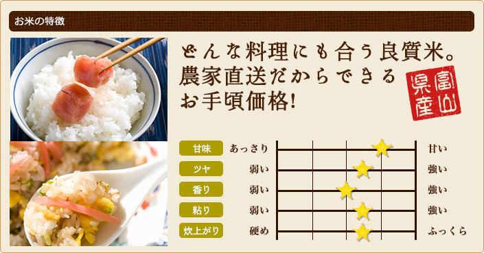 とんな料理にも合う良質米。納会直送だからできるお手頃価格!